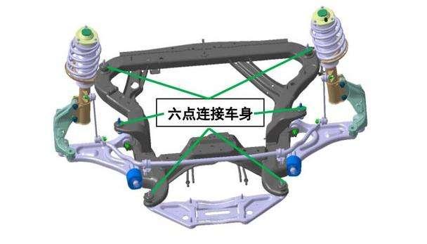 长春地通汽车部件有限公司年产6万台NAT车身冲焊结构部件亚游app官网下载